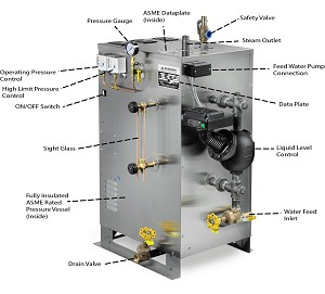 Sussman ES100 Electric Steam Boiler